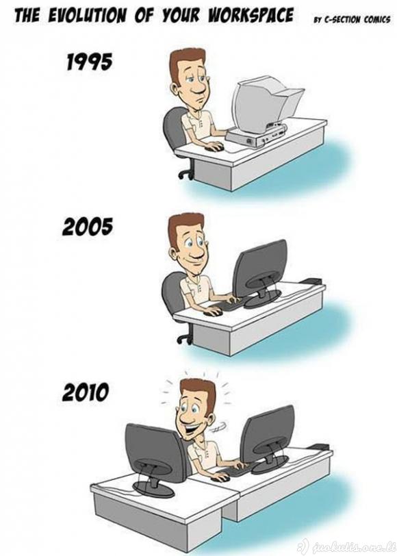 Kaip su laiku keičiasi darbo vieta