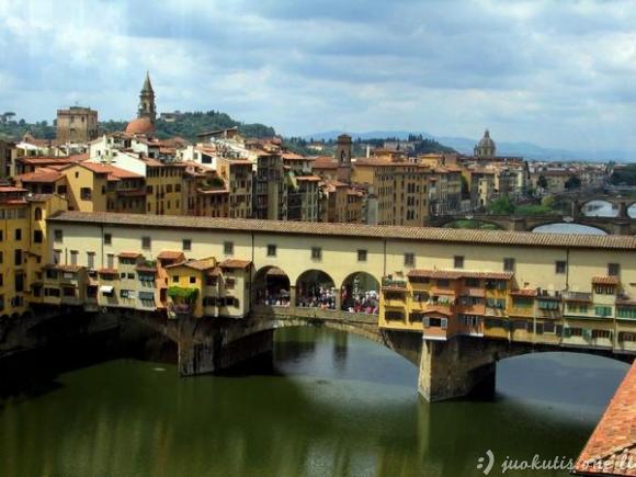 Geriausi pasaulio tiltai