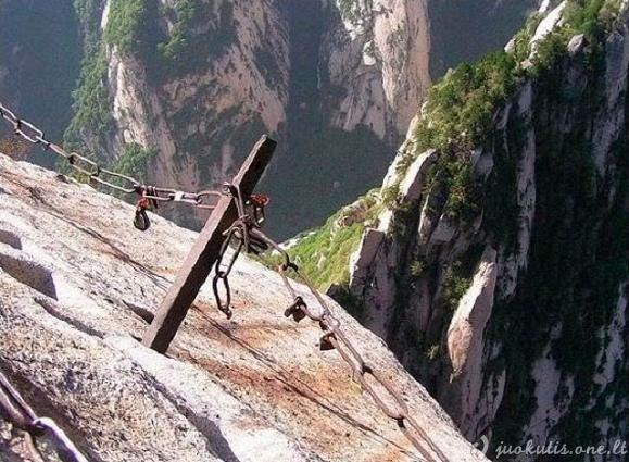 Pavojingiausi pasaulio keliai