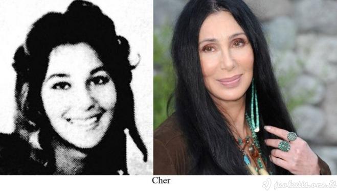 Įžymybės tada ir dabar