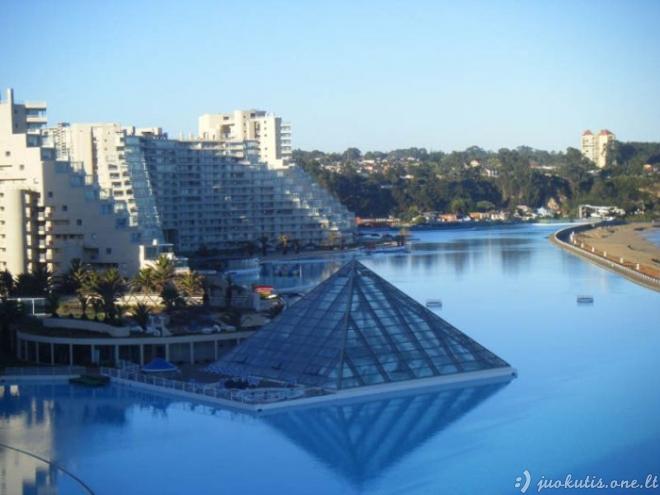 Didžiausias baseinas pasaulyje