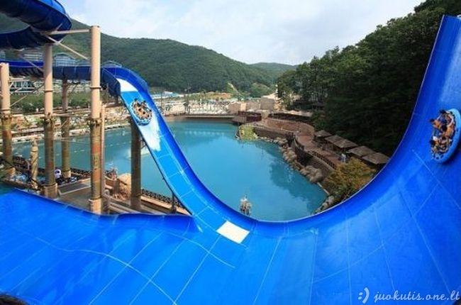 Ekstremalios vandens čiuožyklos