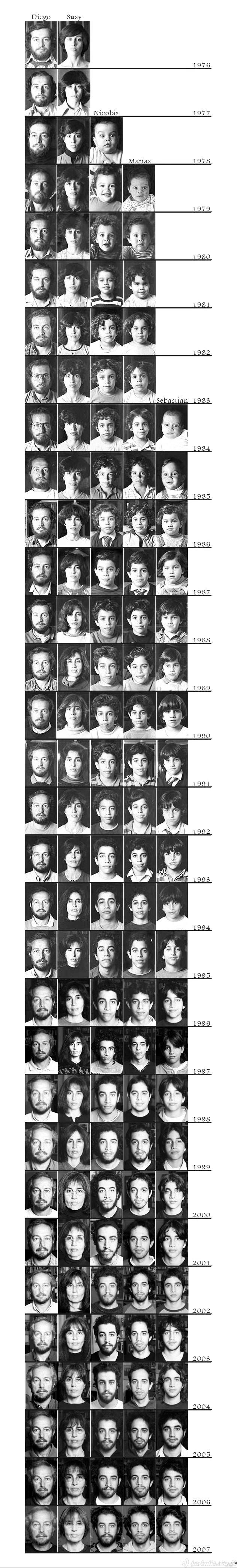 Vienos šeimos istorija nuotraukose