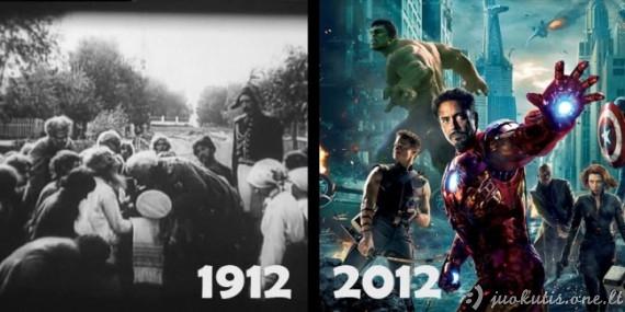 Kaip viskas pasikeitė per šimtmetį