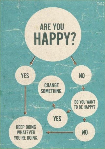 Laimės formulė