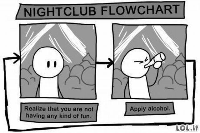 Linksmybių formulė
