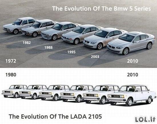 BMW ir Lados evoliucija