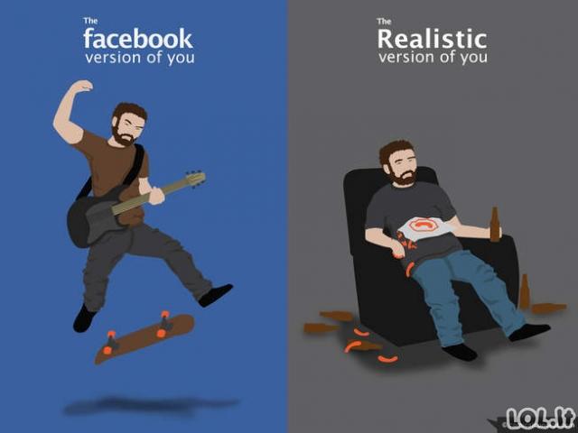 Facebook'as vs Realybė