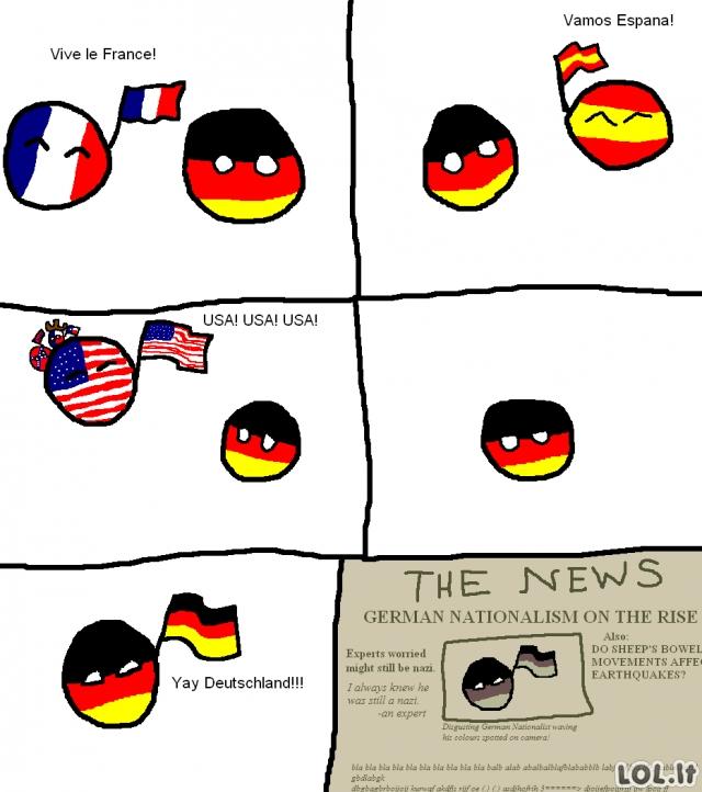 Vokiečių nacionalistai