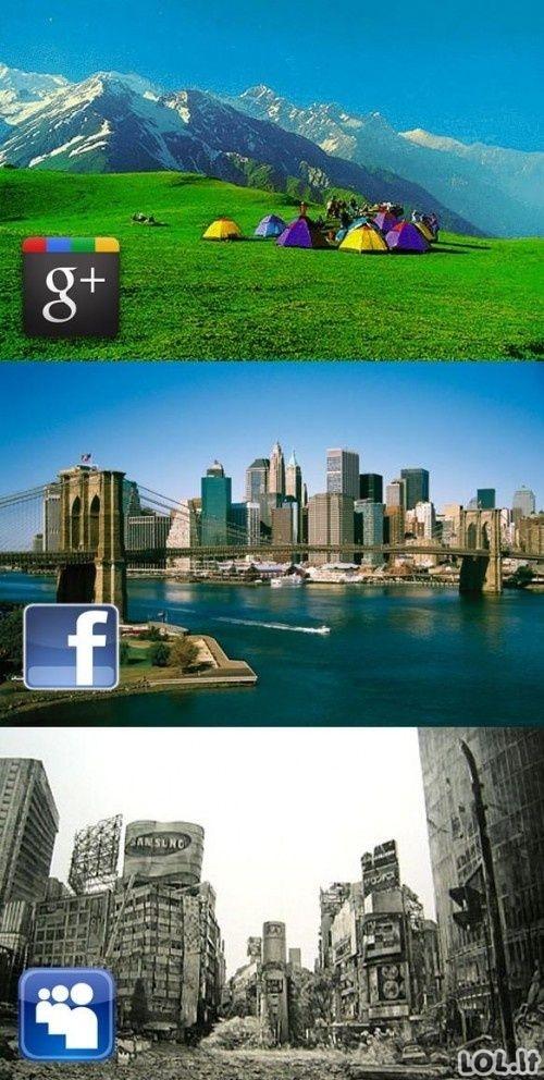 Google+ VS Facebook VS MySpace