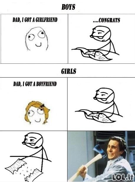 Berniukai ir mergaitės
