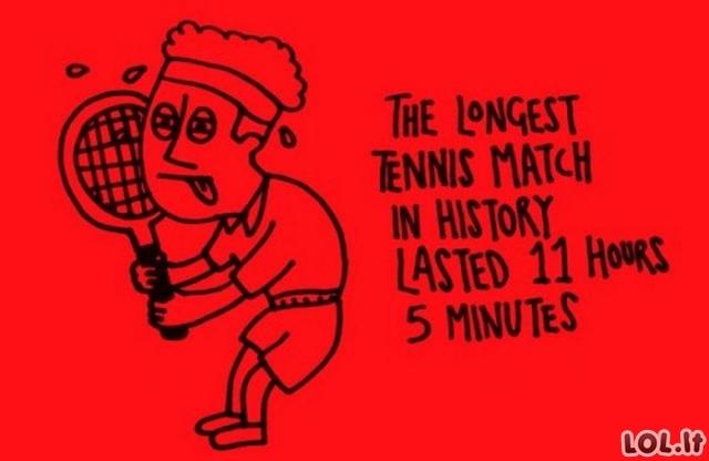 Įdomūs faktai
