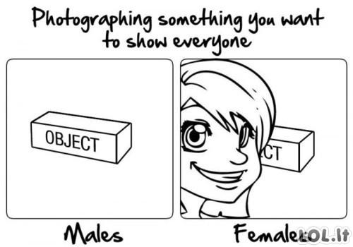Vyriškas fotkinimas vs Moteriškas fotkinimas