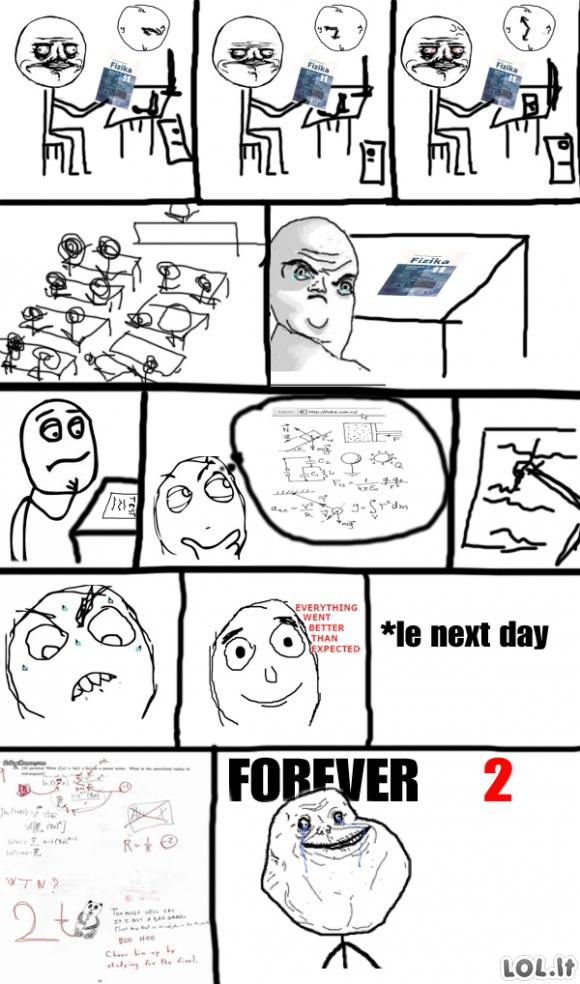 Forever fizika