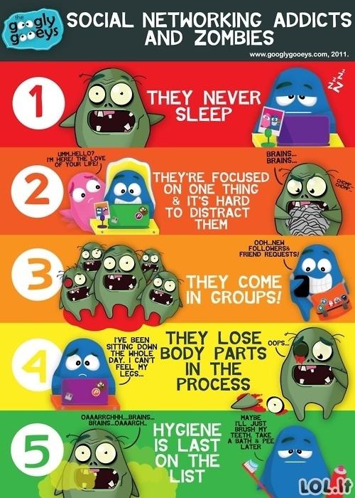 Noliferiai ir zombiai