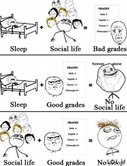 Miegas, pažymiai, gyvenimas