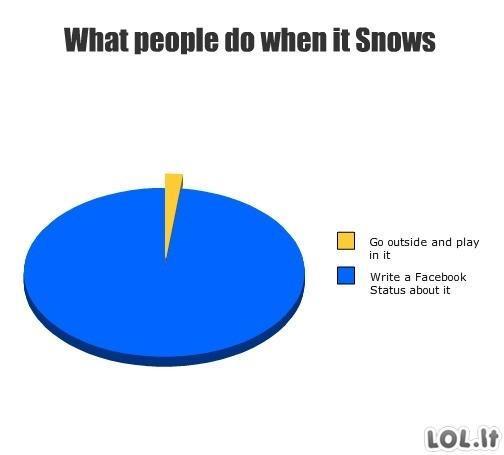 Kai sninga