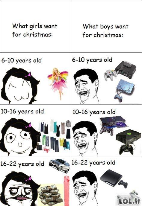 Vaikinų ir merginų Kalėdos