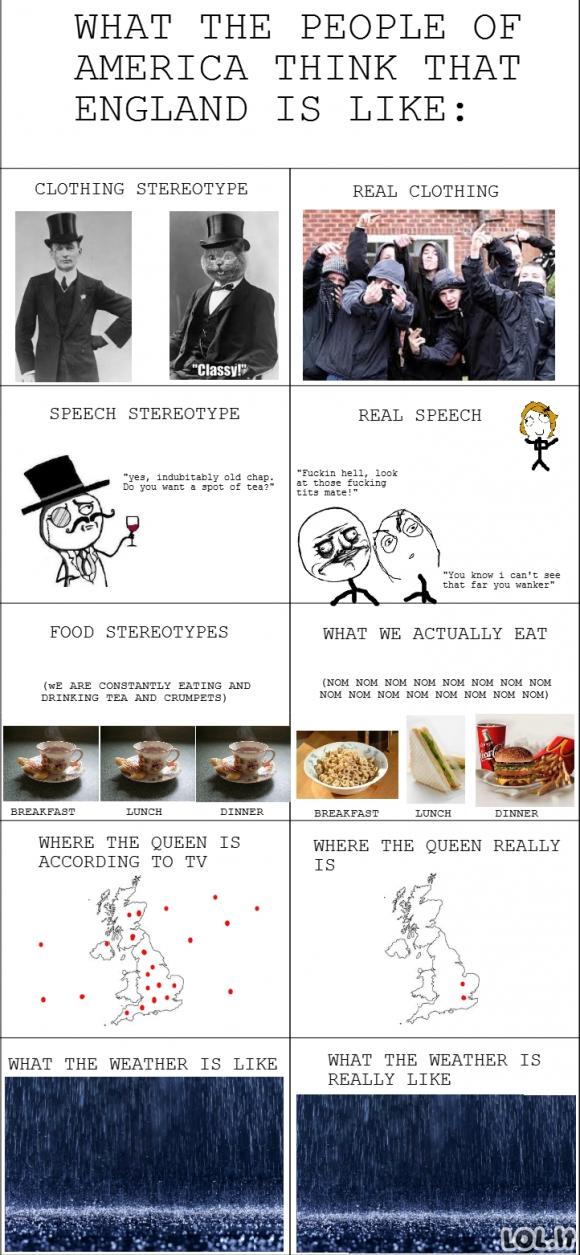 Anglų stereotipai