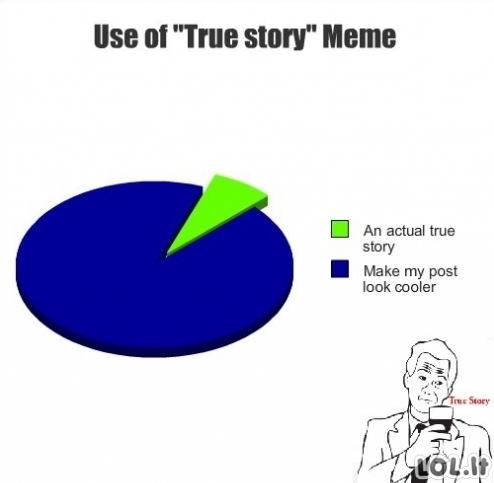 Tikra istorija