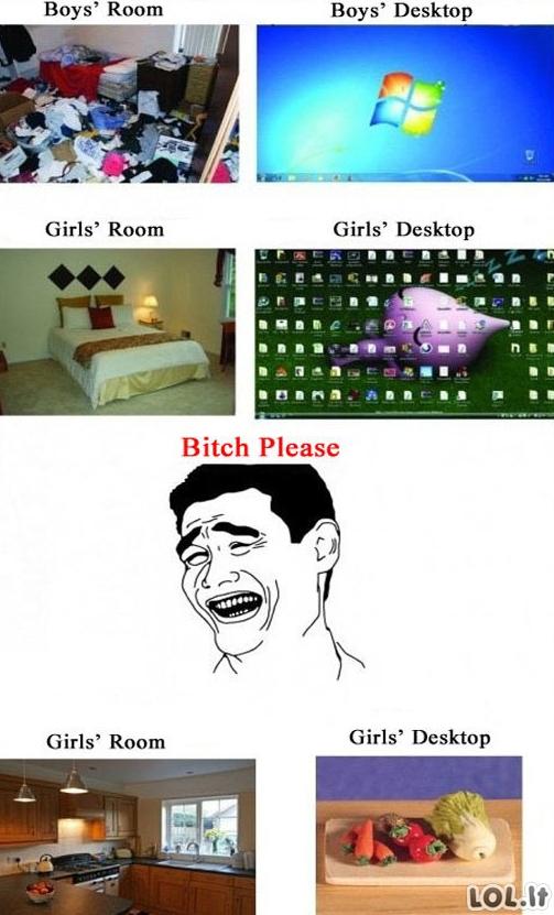 Kambariai