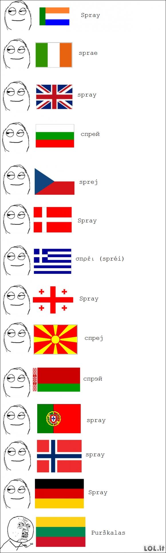 Lietuvių purškalas