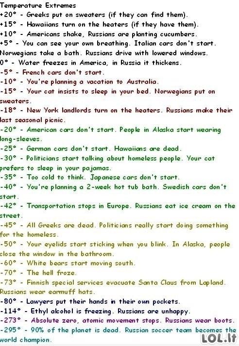 Rusiška temperatūra
