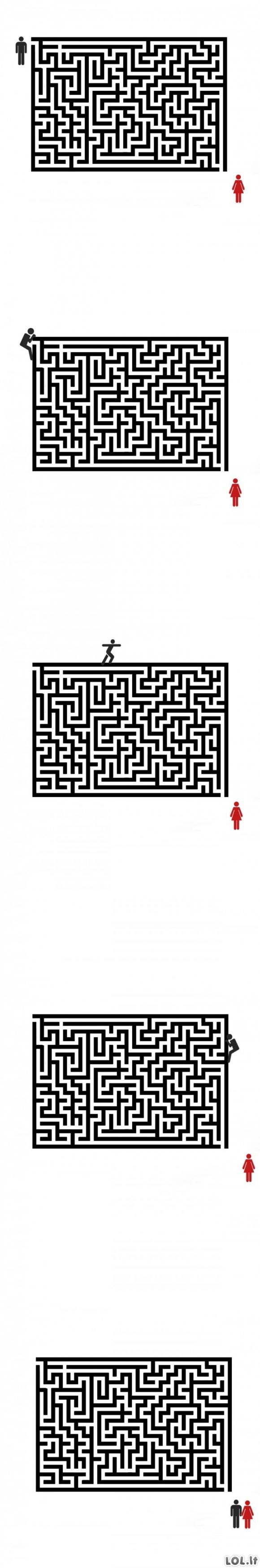 Kelias į merginos širdį