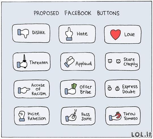 Kokių mygtukų trūksta Facebook'ui