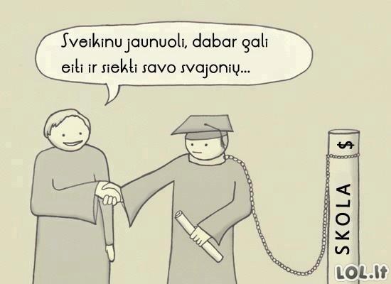 MRU absolventų ateitis