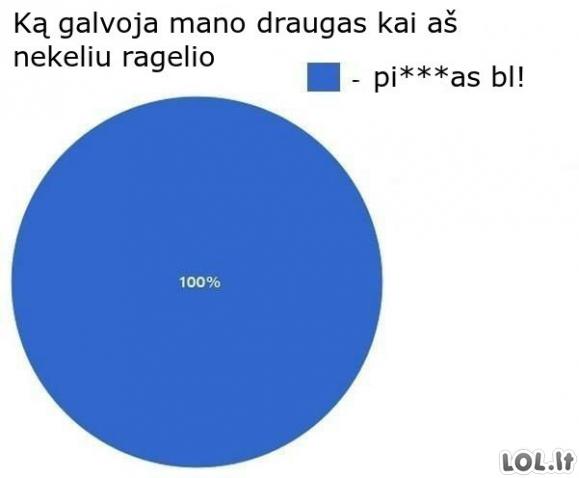 Draugiška statistika