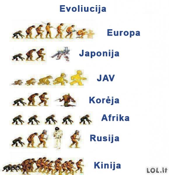 Evoliucija paprastų žmonių akimis