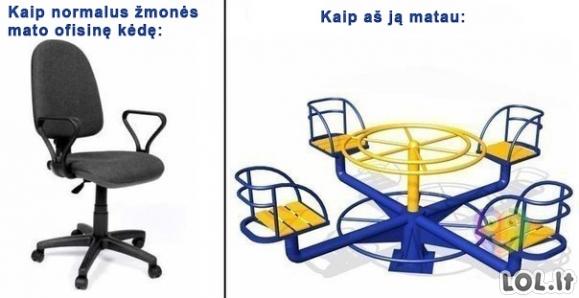 Ofisinės kėdės paskirtis