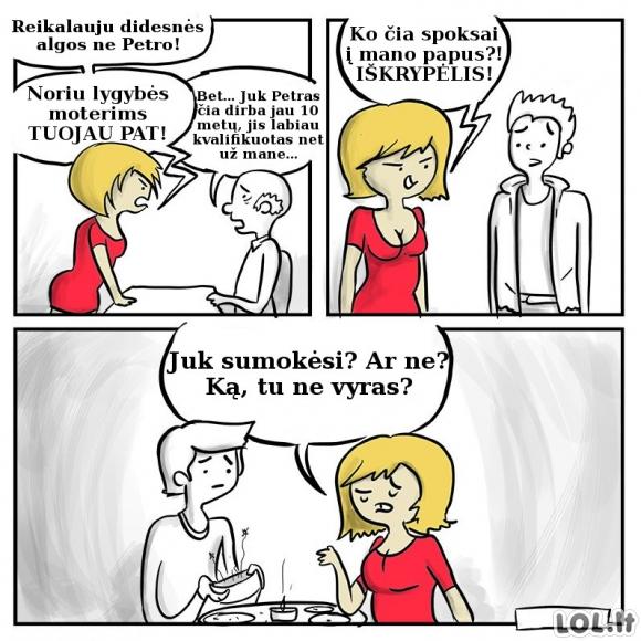 Lygios teisės pagal moteris
