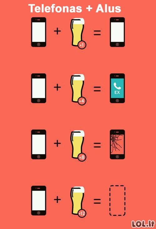 Telefono ir alaus matematika