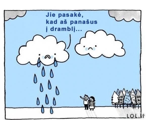 Kodėl lyja