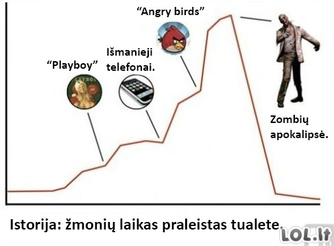 Tualetiška istorija.