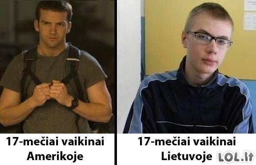 17-mečių skirtumai pasaulyje