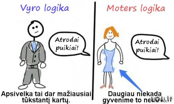 Vyrų ir moterų rūbų dėvėjimo ypatumai