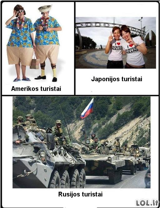 Turistai pagal tautybes