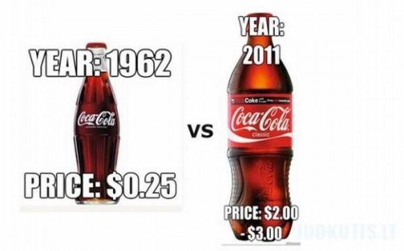 Inflacija
