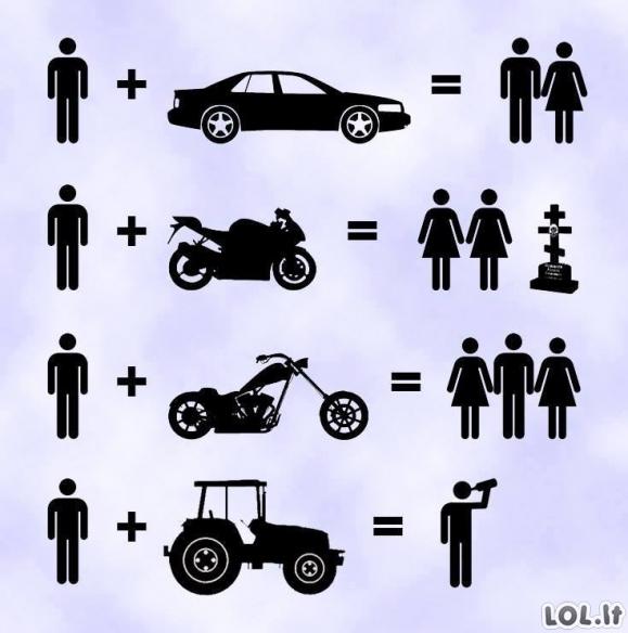 Kokią transporto priemonę rinktis?