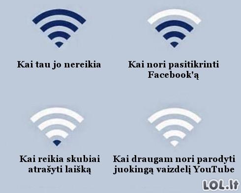 Wi-Fi signalo stiprumas pagal poreikį