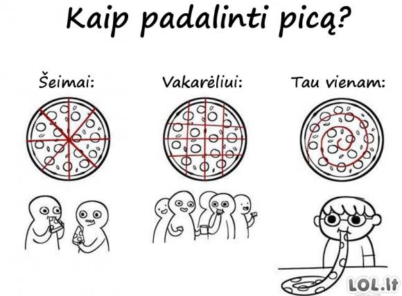 Pamoka, kaip pasidalinti picą
