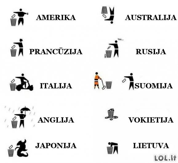 Kultūrų skirtumai