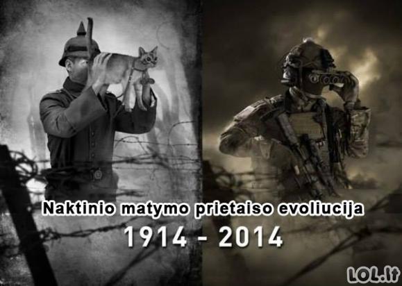 Naktinio matymo prietaiso istorija