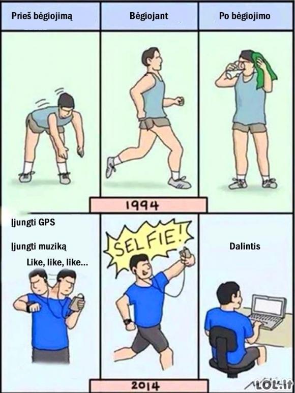 Sporto degradacija