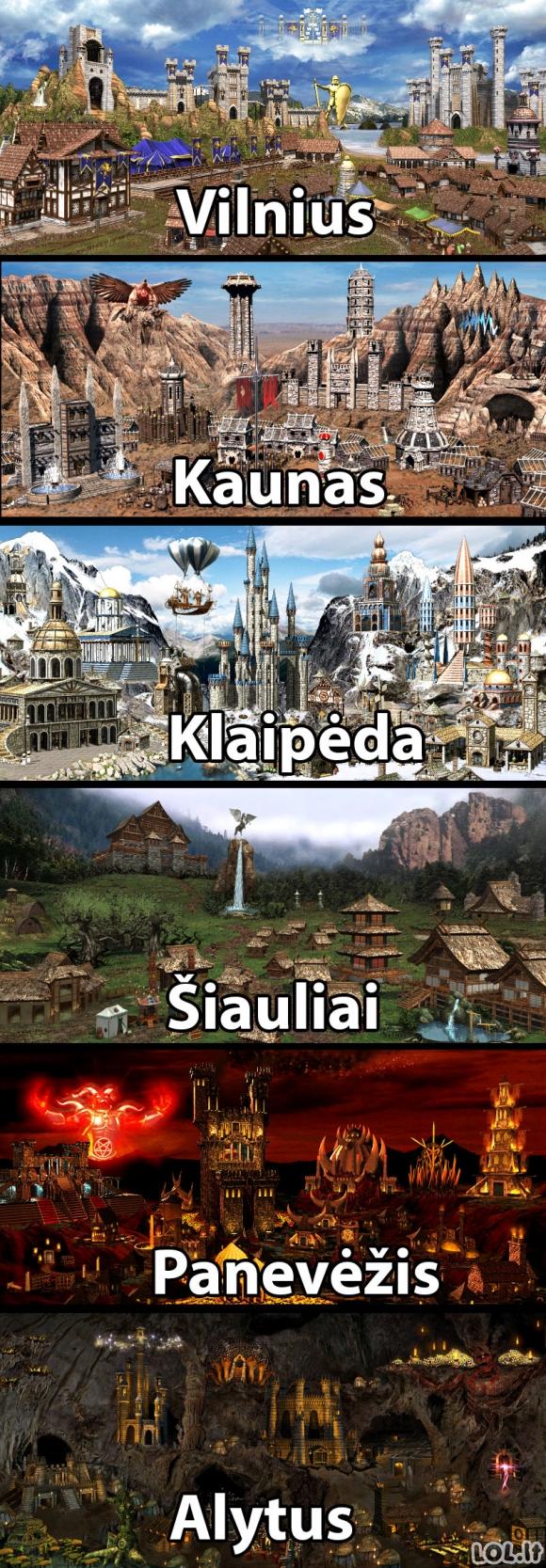 TOP 6 Lietuvos miestai pagal Heroes 3