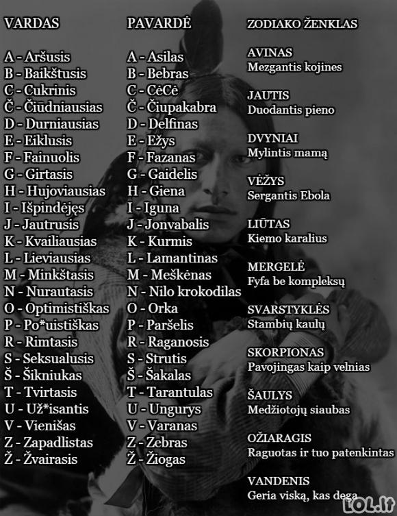Tavo vardas indėniškai