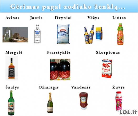 Gėrimas pagal zodiako ženklą
